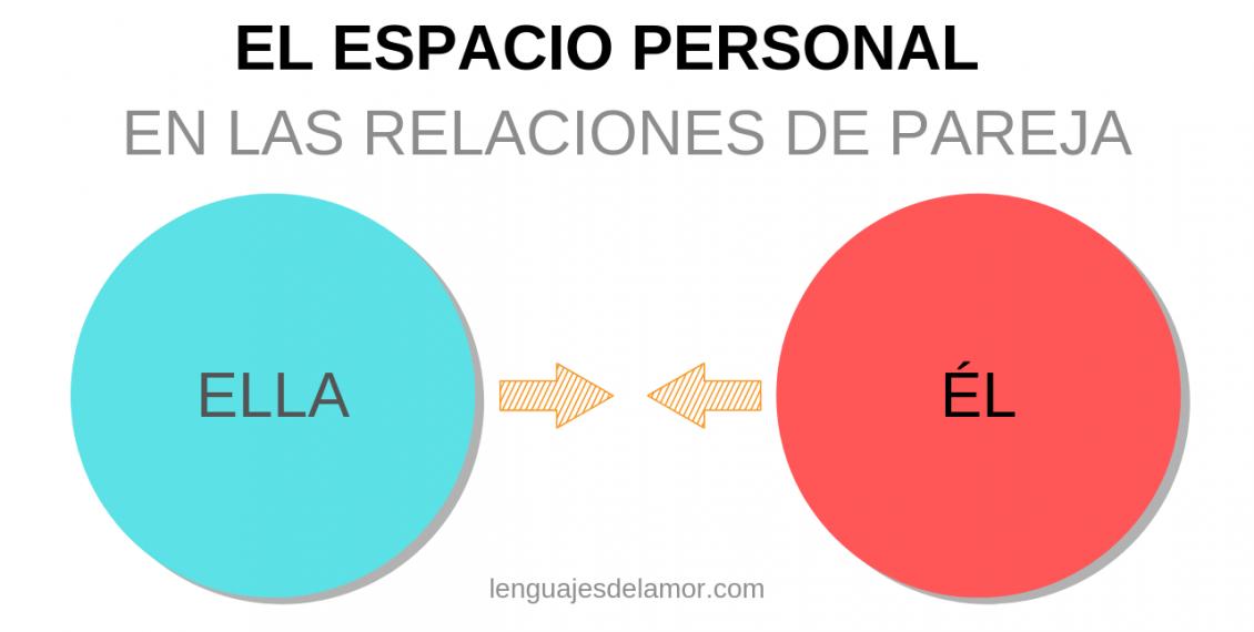 El espacio personal en las relaciones de pareja
