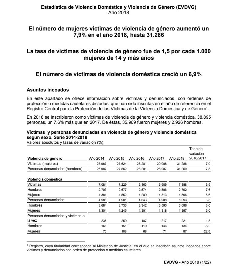 INE Estadística de Violencia Doméstica y Violencia de Género (EVDVG) Año 2018